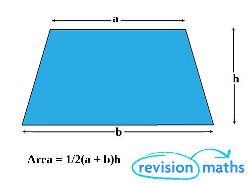 Area - Maths GCSE Revision