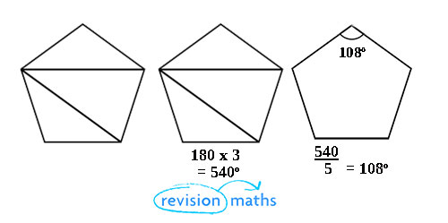 Properties Of Polygons Maths Gcse Revision