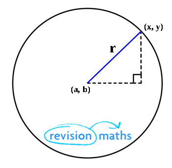 Equation Of A Circle Mathematics A Level Revision