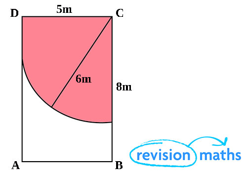 Loci - Maths GCSE Revision