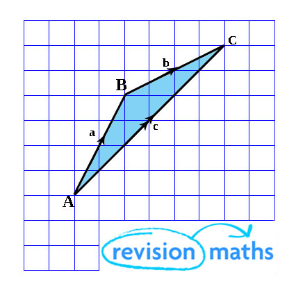 Vectors Maths Gcse Revision